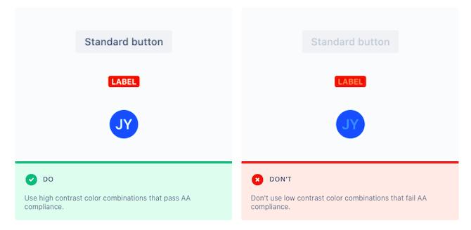 Le système de conception d'Atlassian montre comment la couleur du texte à contraste élevé améliore la lisibilité. Sur la gauche se trouvent un bouton standard, une étiquette et une icône de profil qui transmettent le texte de conformité AA. Sur la droite se trouvent les mêmes éléments à faible contraste.
