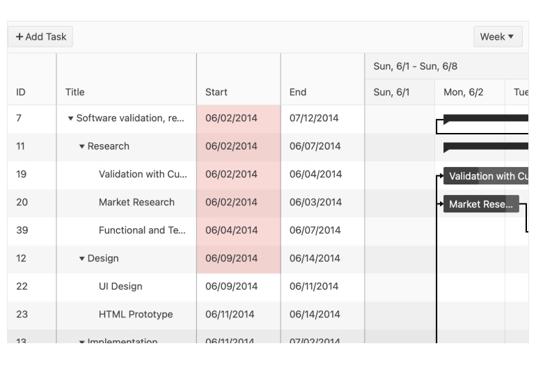 KendoReact Gantt Component - Range Selection. La grille des tâches comprend l'ID, le titre, le début, la fin, puis les planifications. Six lignes de la colonne de date de début ont été sélectionnées.