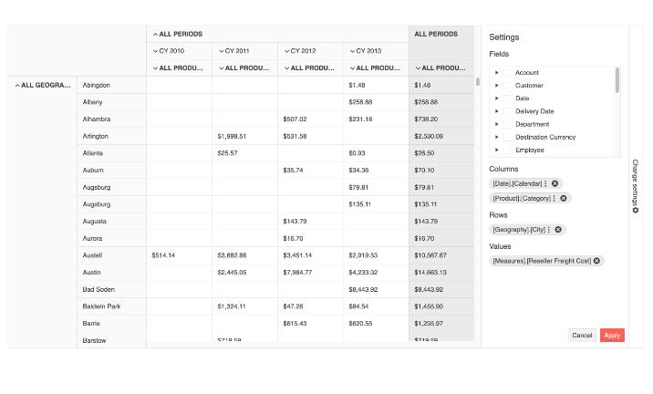KendoReact PivotGrid Component - Overview