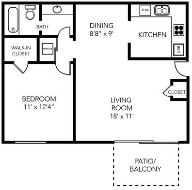 Indianapolis apartments