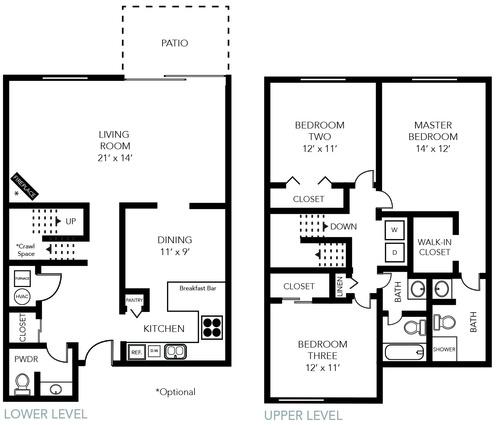 Apartments indianapolis