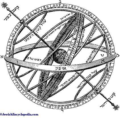 ASTROLOGY JewishEncyclopediacom