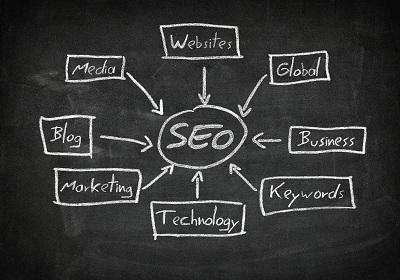 Naples Internet Marketing: How to Survive Google Algorithm ...