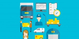 Supply Chain and Logistics The driving forces of an organisation 3