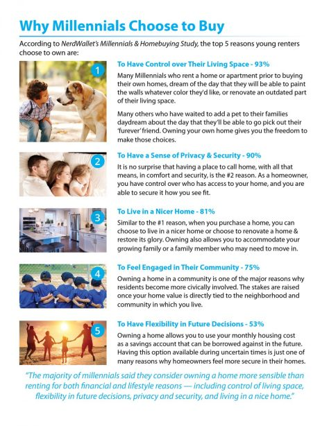 Why Millennials Choose to Buy [INFOGRAPHIC] | MyKCM