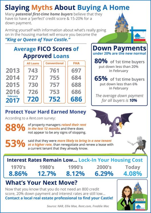 Slaying Home Buying Myths [INFOGRAPHIC] | MyKCM