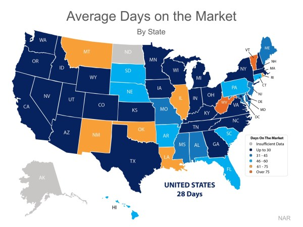 Homes Are Selling Quickly Nationwide | MyKCM