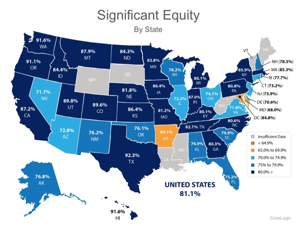 The Truth About Homeowner Equity | MyKCM