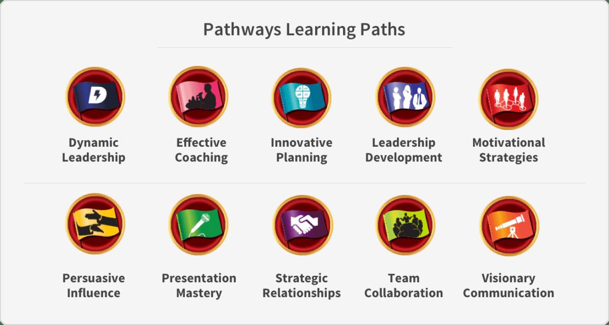 The Pathways Program - Ten Paths