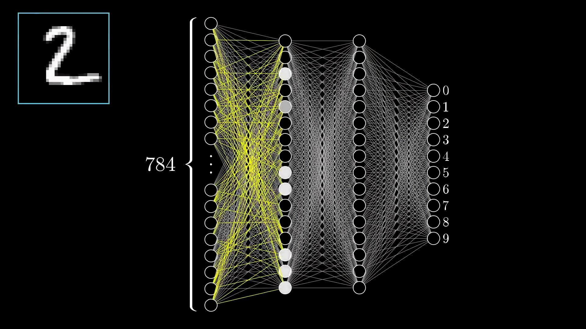 AI - Trí thông minh nhân tạo trong Video Game - Theo dòng lịch sử