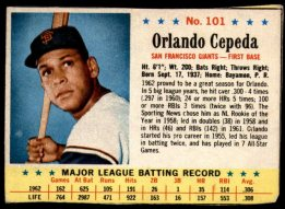 Image result for orlando cepeda JPG