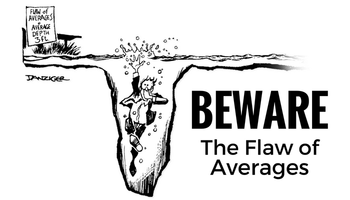 Flaw of Averages: Weather Risk Management in Construction -