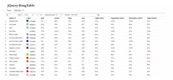12 Amazing jQuery Tables - SitePoint