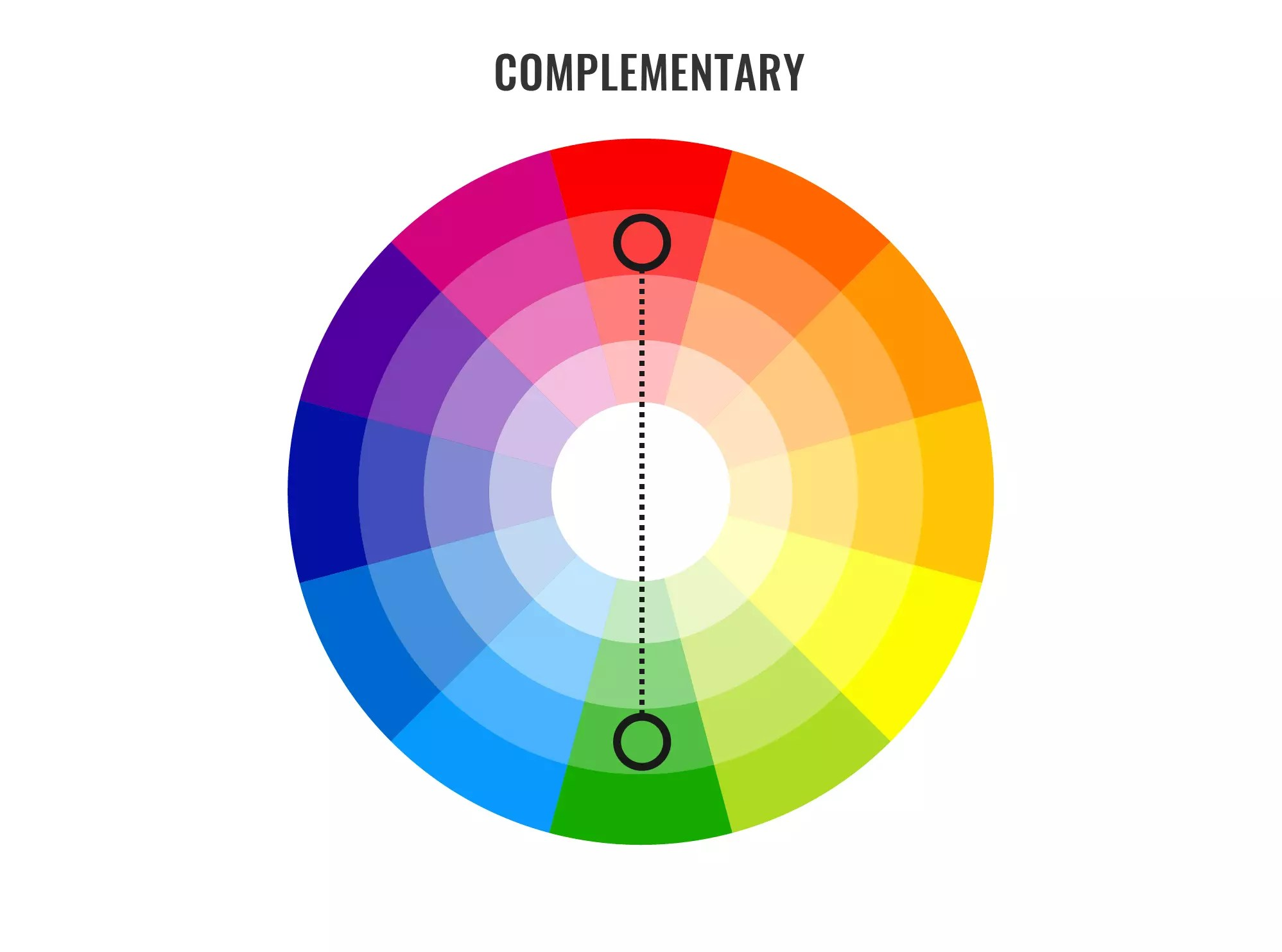Using Color Schemes In Mobile UI Design