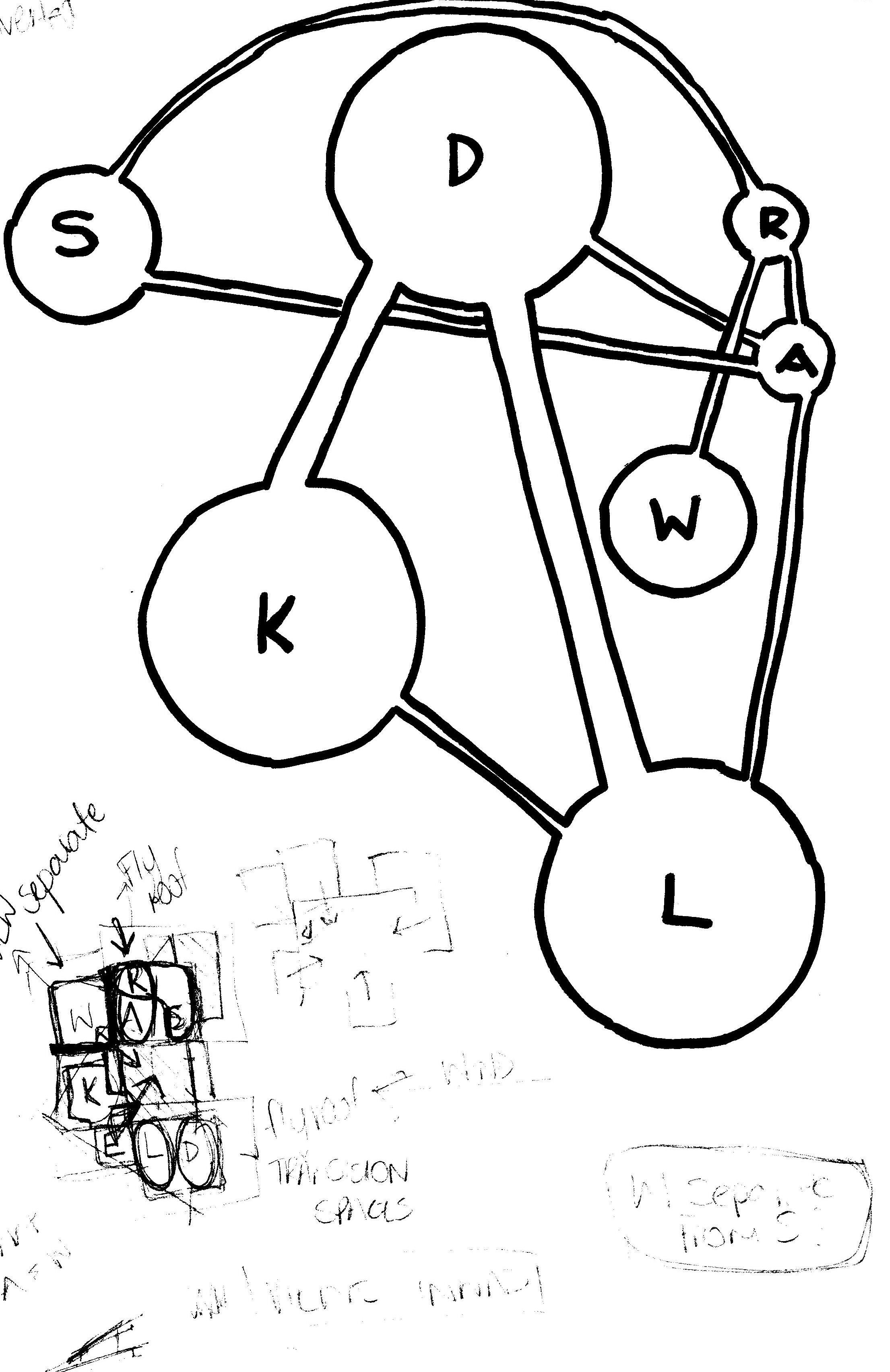 Kitchen Zoning Buble Diagram