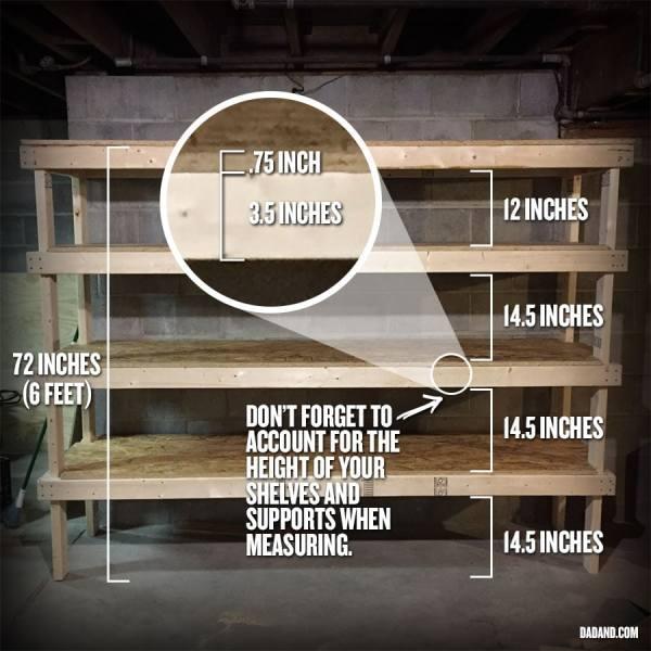 Diy 2x4 Shelving For Garage Or Basement Dadand Com