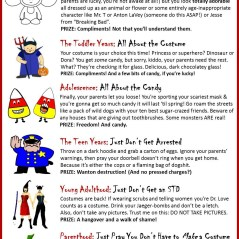 halloween, circle of fright, parenting, parenthood, trick or treat, funny, humor, dad bloggers, horror, monsters, parenthood, pop culture, candy, holidays, stages of Halloween