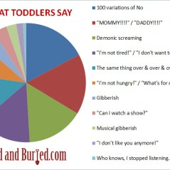 what toddlers say, whining, language, screaming, kids, children, parents, parenting, dads, moms, motherhood, fatherhood, dad and buried, preschoolers, speech, education, learning, funny, humor, kids say the darndest things, from the mouths of babes