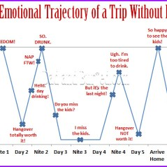 babymoon, emotions, parenting, parents, children, parenthood, fatherhood, kids, lifestyle, family, vacation, dad and buried, funny, humor, wordless wednesday, motherhood, moms, mommy bloggers, dad bloggers, dad blogs, askyourdad blog, good for you, chart
