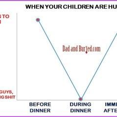 hungry kids chart