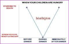 hungry kids chart