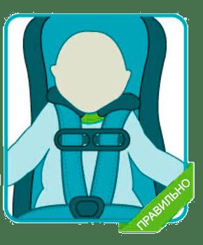 5 опасных ошибок при использовании детских кресел