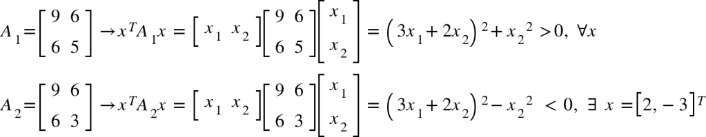 Matriz simétrica positiva definida