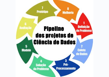 pipeline_ds