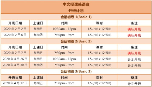 Class Schedule of Korean Course in Chinese