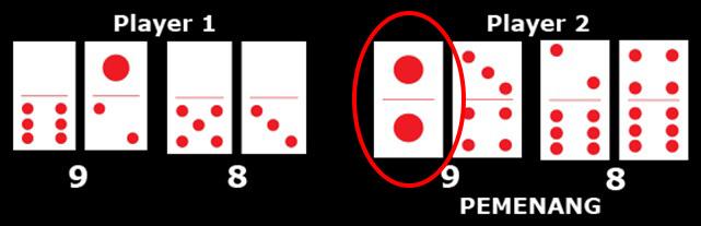 Panduan Cara Cepat Belajar Domino QQ Dijamin Jitu 100%