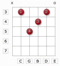 c maj9 guitar chord