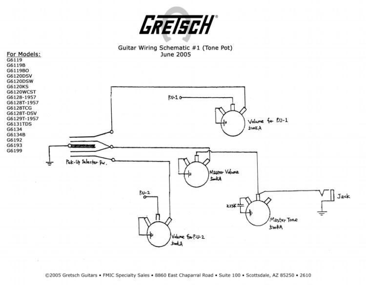 Gretsch G5120 Wiring Diagram