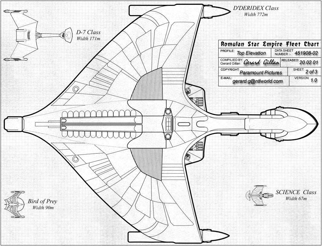 Gilso Fleet Charts Romulan Fleet Chart