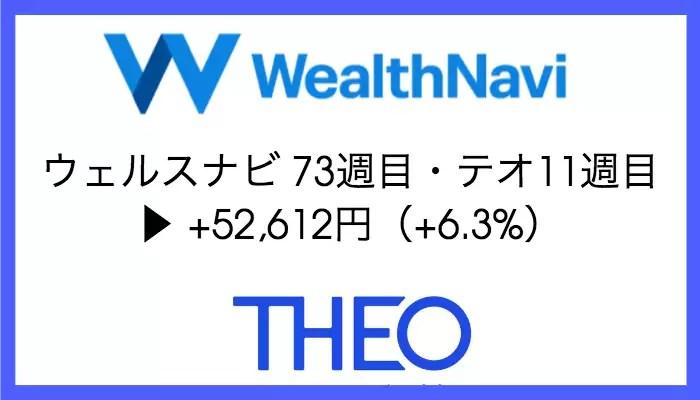 robo_result - ウェルスナビ73週目・テオ11週目の運用実績は+52,612円(+6.3%)【ロボアドバイザー】
