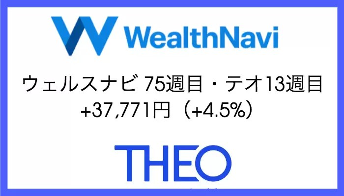 robo_result - ウェルスナビ75週目・テオ13週目の運用実績は+37,771円(+4.5%)【ロボアドバイザー】
