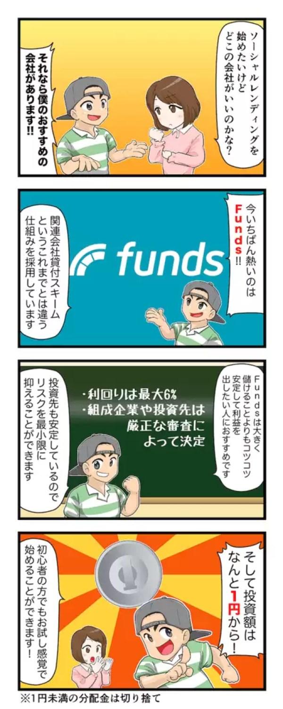 ファンズ  4コマ漫画