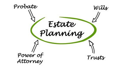 Should I DIY My Own Estate Plan?