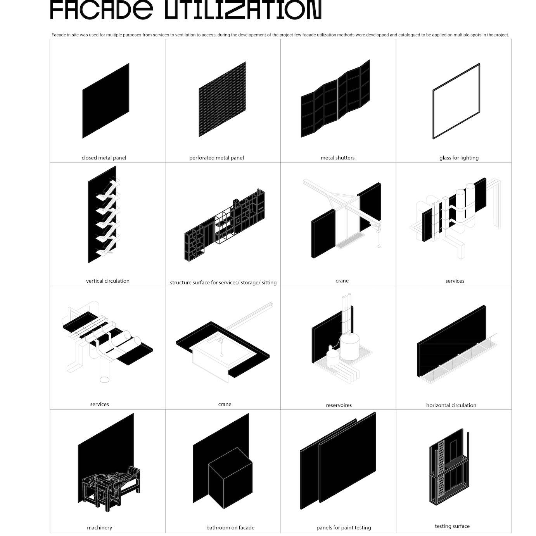 05 Facade diagram