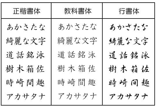 【通信講座】ボールペン習字でキレイな字を書く!