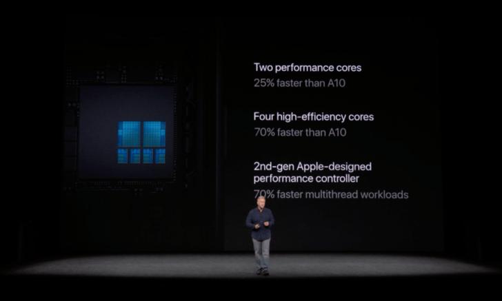 iphone8_8plusのa11チップはmacよりも高スペック