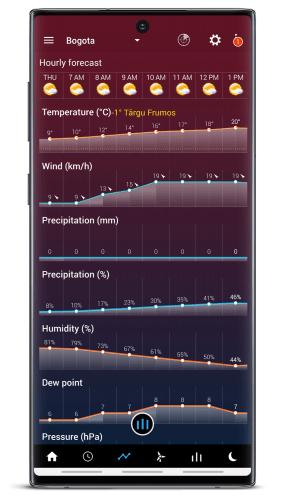 Sense Flip Clock & Weather (Ad-free) v5.83.9 (Premium) APK 3