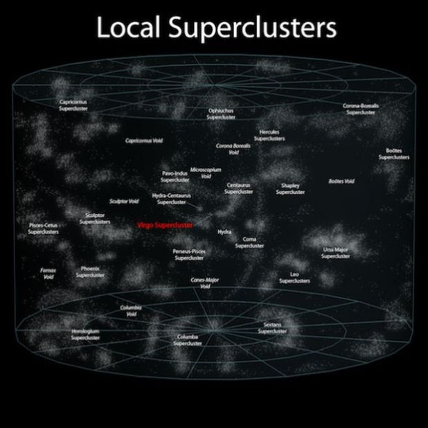 7 local-superclusters