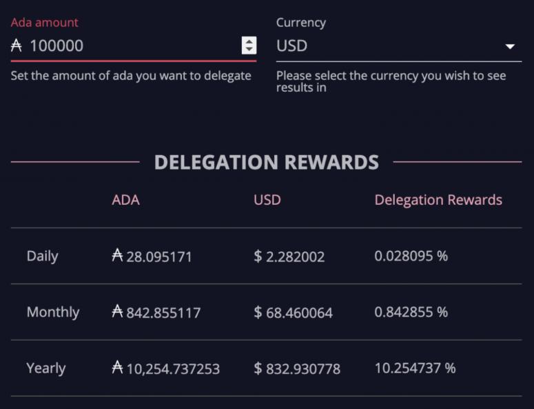 fm-june-15-chart-3-delegation-rewards