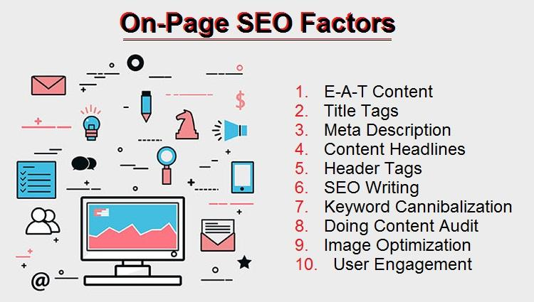 10 on page SEO factors