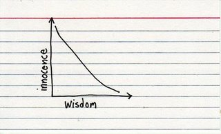Innocence vs Wisdom