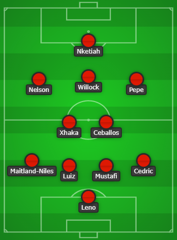Predicted Arsenal lineup for Molde created using Chosen11.com