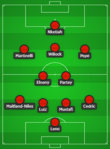 Arsenal predicted lineup vs Newcastle United - graphic created with Chosen11.com