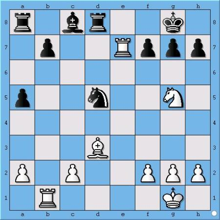 Position after 20...Nd5?White to move and win.