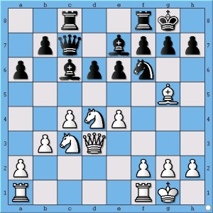 The problem for Anand is that he cannot free himself with either pawn o b5 or pawn to d5.
