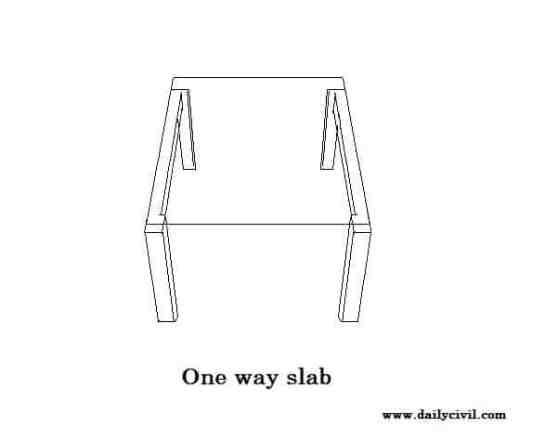One way slab